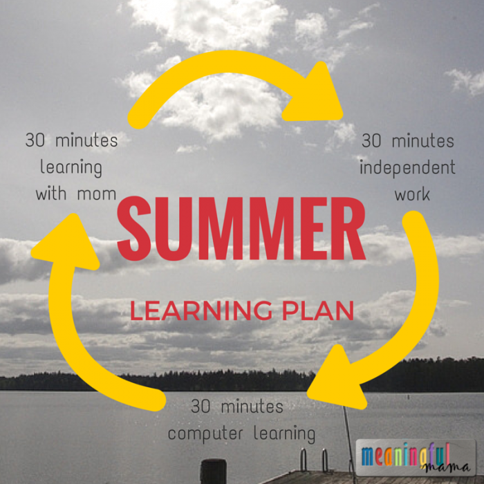 Summer Learning Plan from The Meaningful Mama.